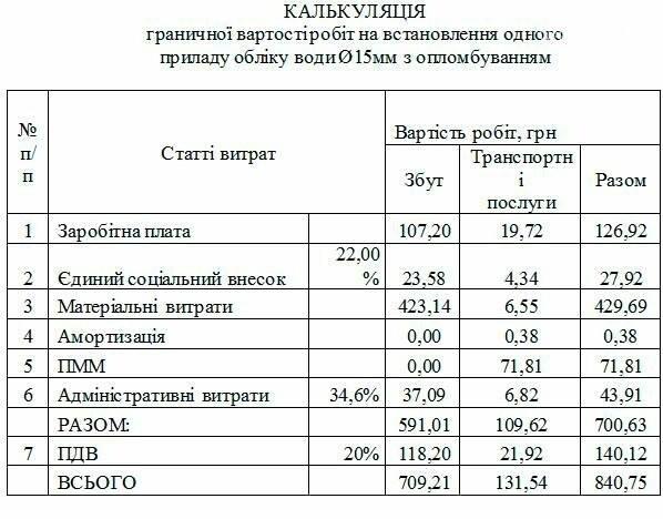 Черниговский водоканал наконец начал установку бесплатных счетчиков, фото-2