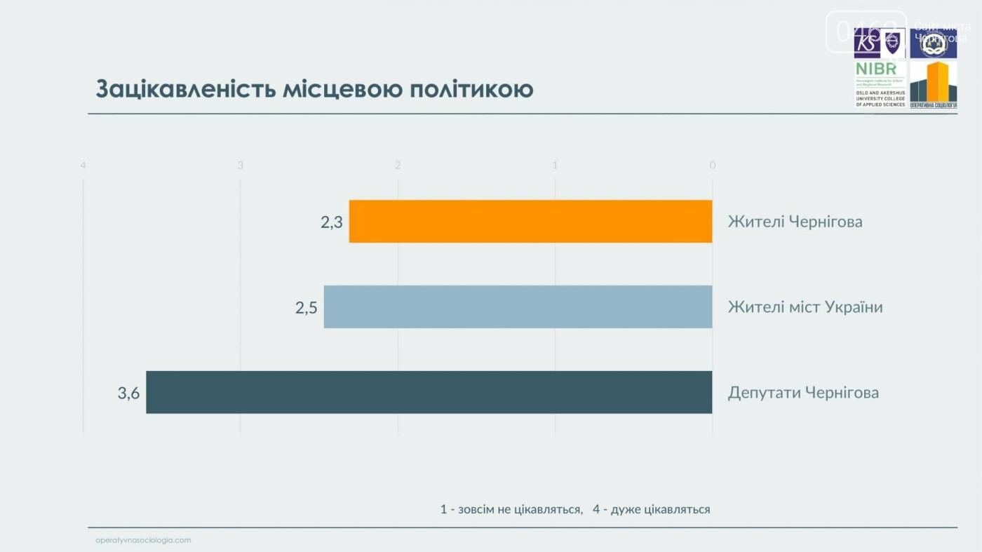 63% черниговцев видят в городе перемены к лучшему, фото-19