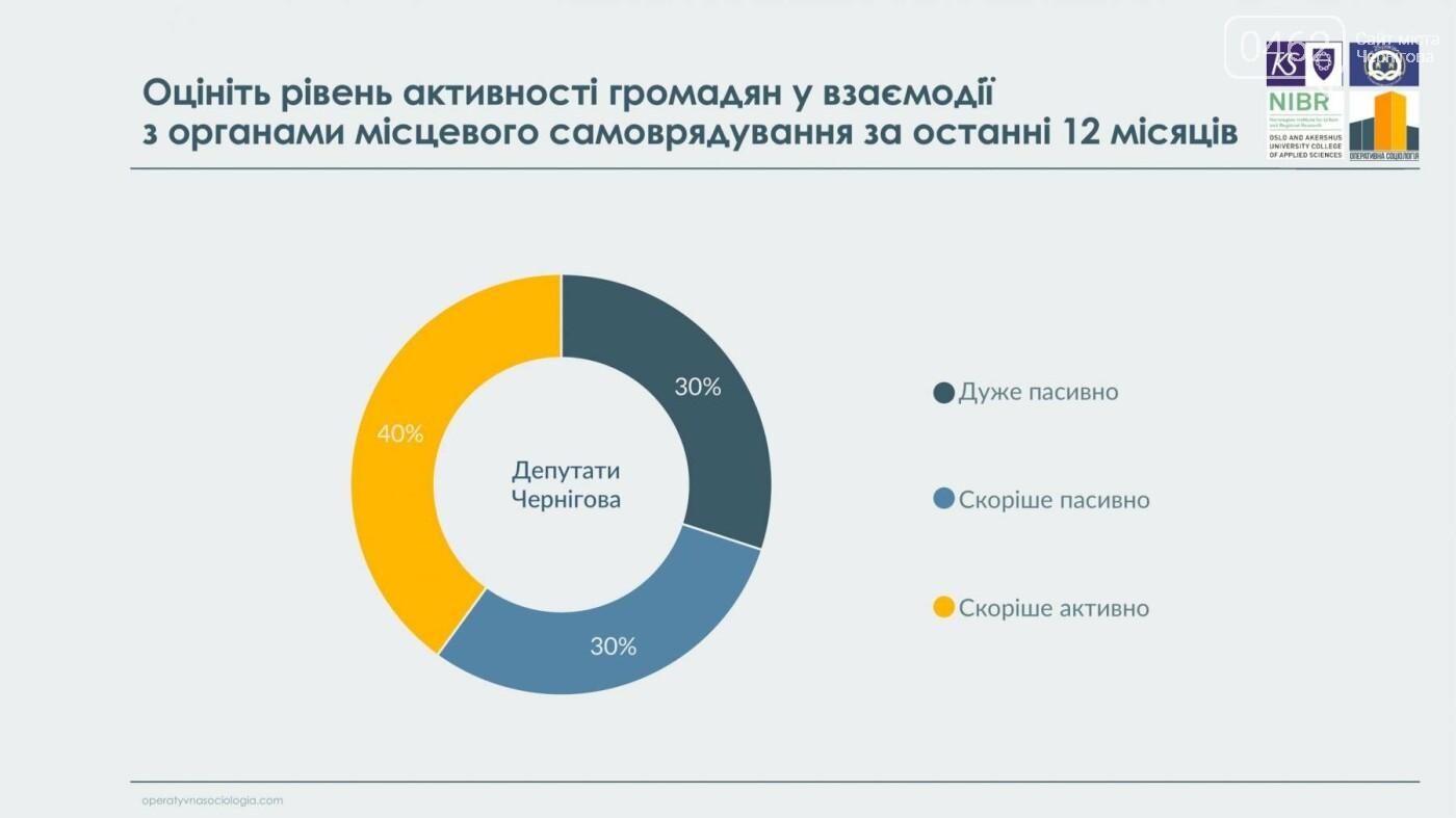63% черниговцев видят в городе перемены к лучшему, фото-20
