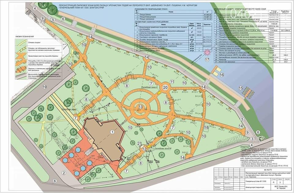 Еще один проект реконструкции зеленой зоны в Чернигове. Теперь – возле РАГСа, фото-4