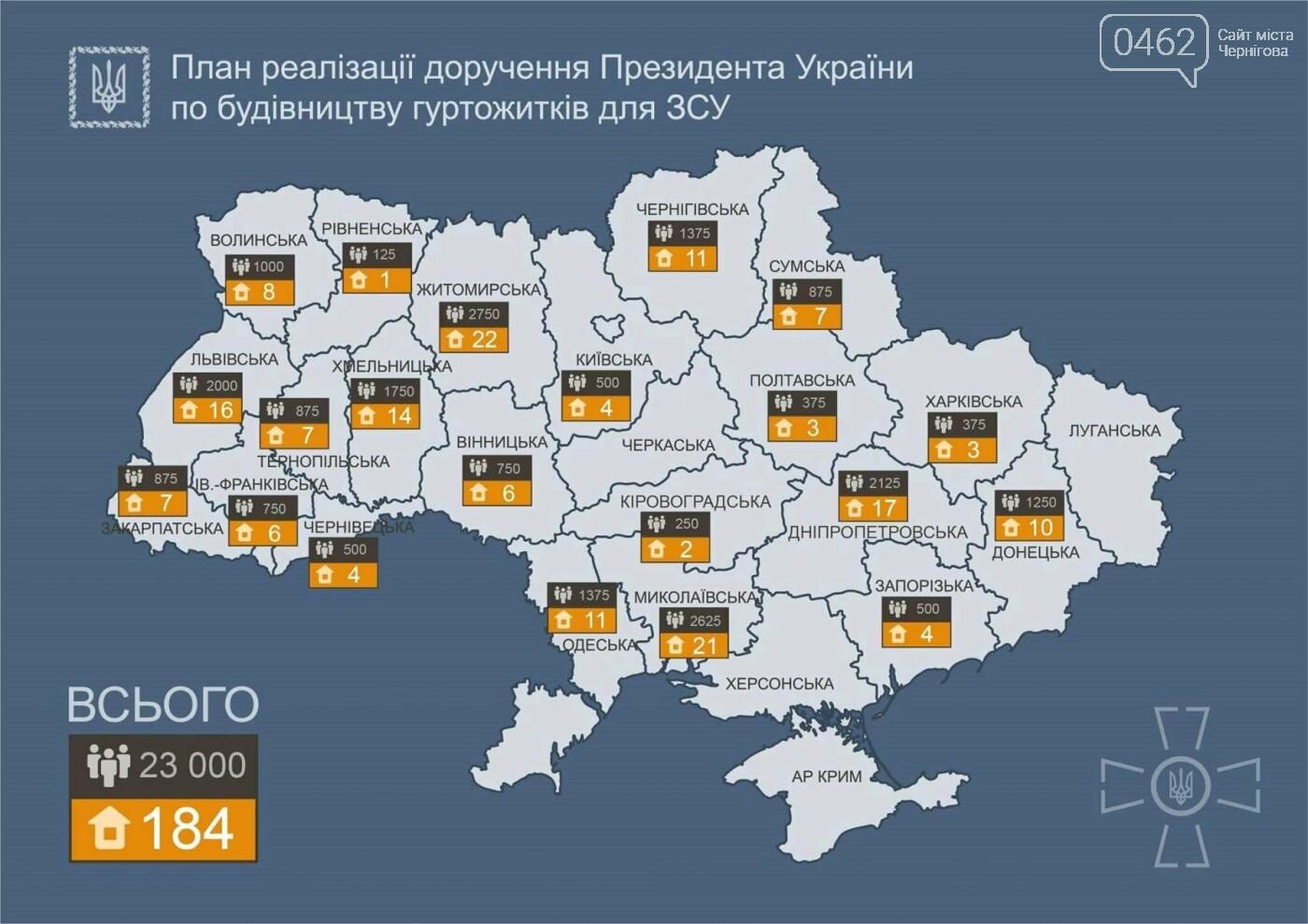 Для военнослужащих в Черниговской области построят 11 общежитий, фото-1