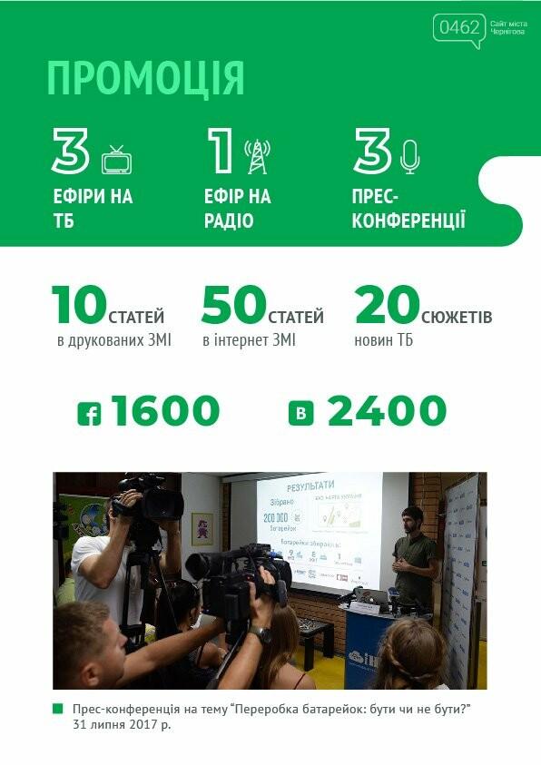 Черниговская общественная организация «Эко Город» отчиталась за свою деятельность в 2017 году, фото-14