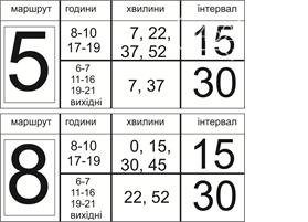 """Что такое """"тактовое расписание транспорта"""" и зачем оно нужно Чернигову?, фото-1"""