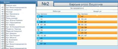 """Что такое """"тактовое расписание транспорта"""" и зачем оно нужно Чернигову?, фото-2"""