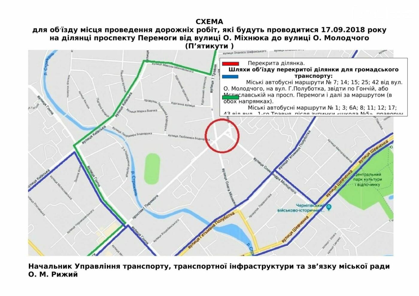 17-19 вересня буде перекрито певні ділянки дороги та перехрестя, фото-1