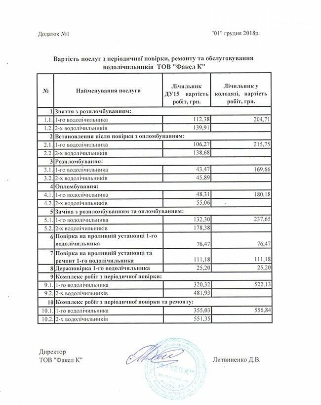 В Чернигове подорожала стоимость поверки счетчиков воды, фото-4