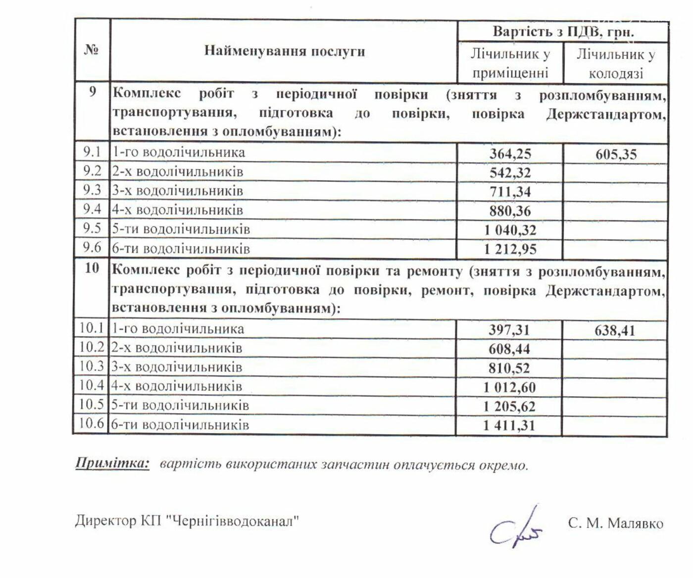 В Чернигове подорожала стоимость поверки счетчиков воды, фото-2