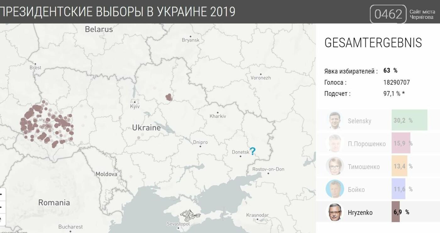 У яких районах Чернігова найбільше голосували за кожного з кандидатів, фото-15