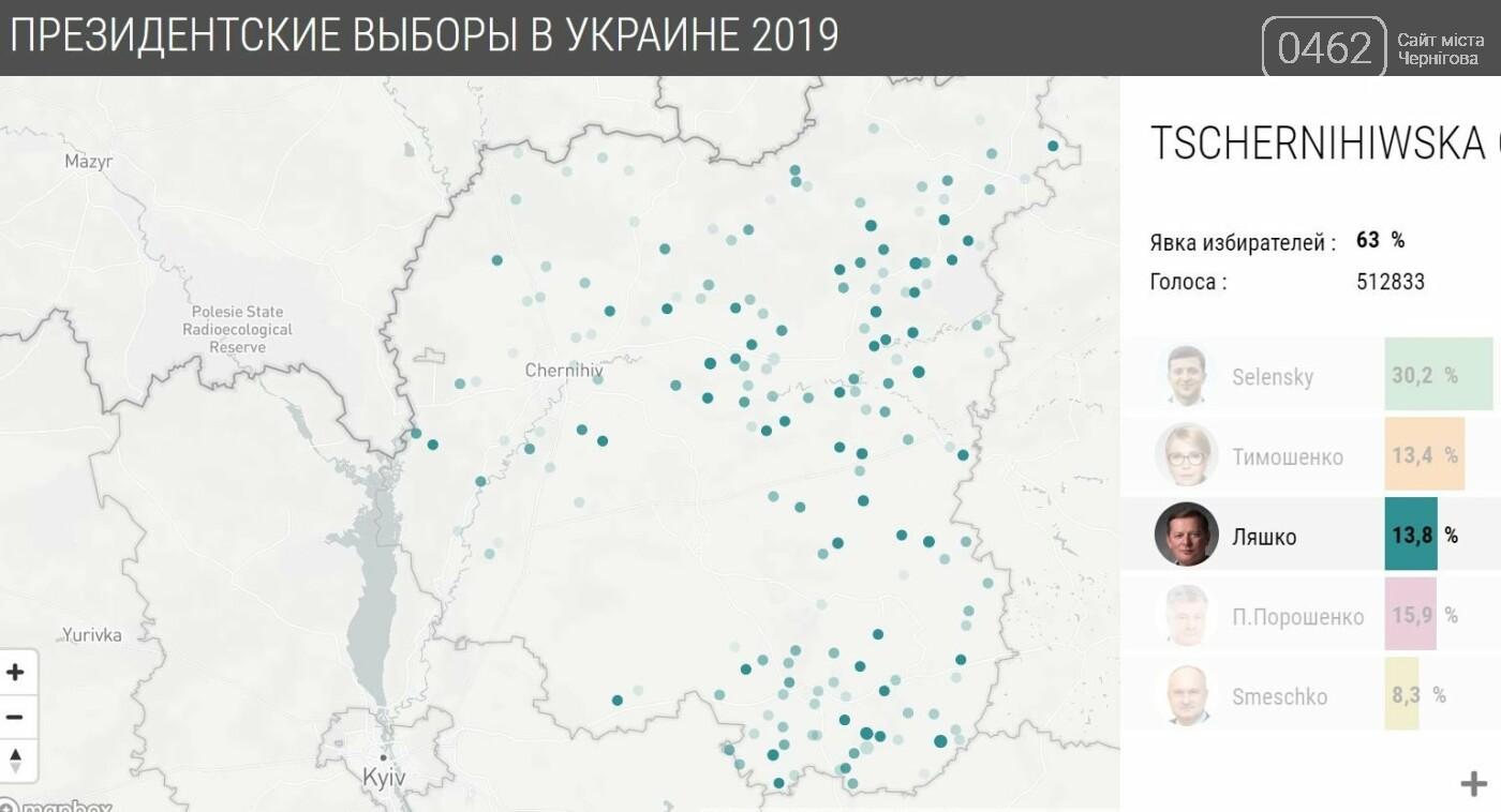 У яких районах Чернігова найбільше голосували за кожного з кандидатів, фото-8