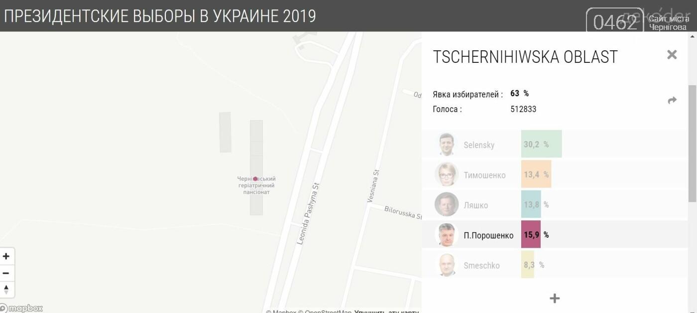 У яких районах Чернігова найбільше голосували за кожного з кандидатів, фото-5