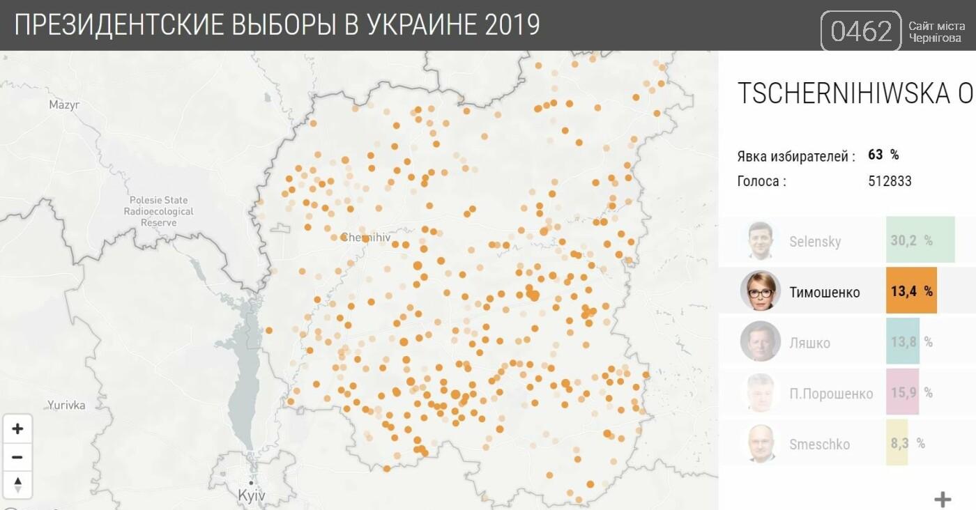 У яких районах Чернігова найбільше голосували за кожного з кандидатів, фото-7