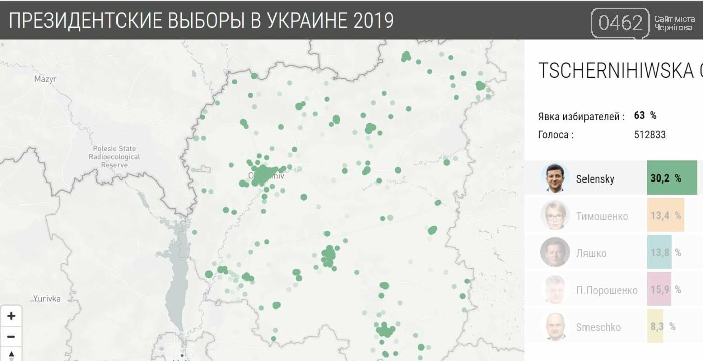 У яких районах Чернігова найбільше голосували за кожного з кандидатів, фото-6