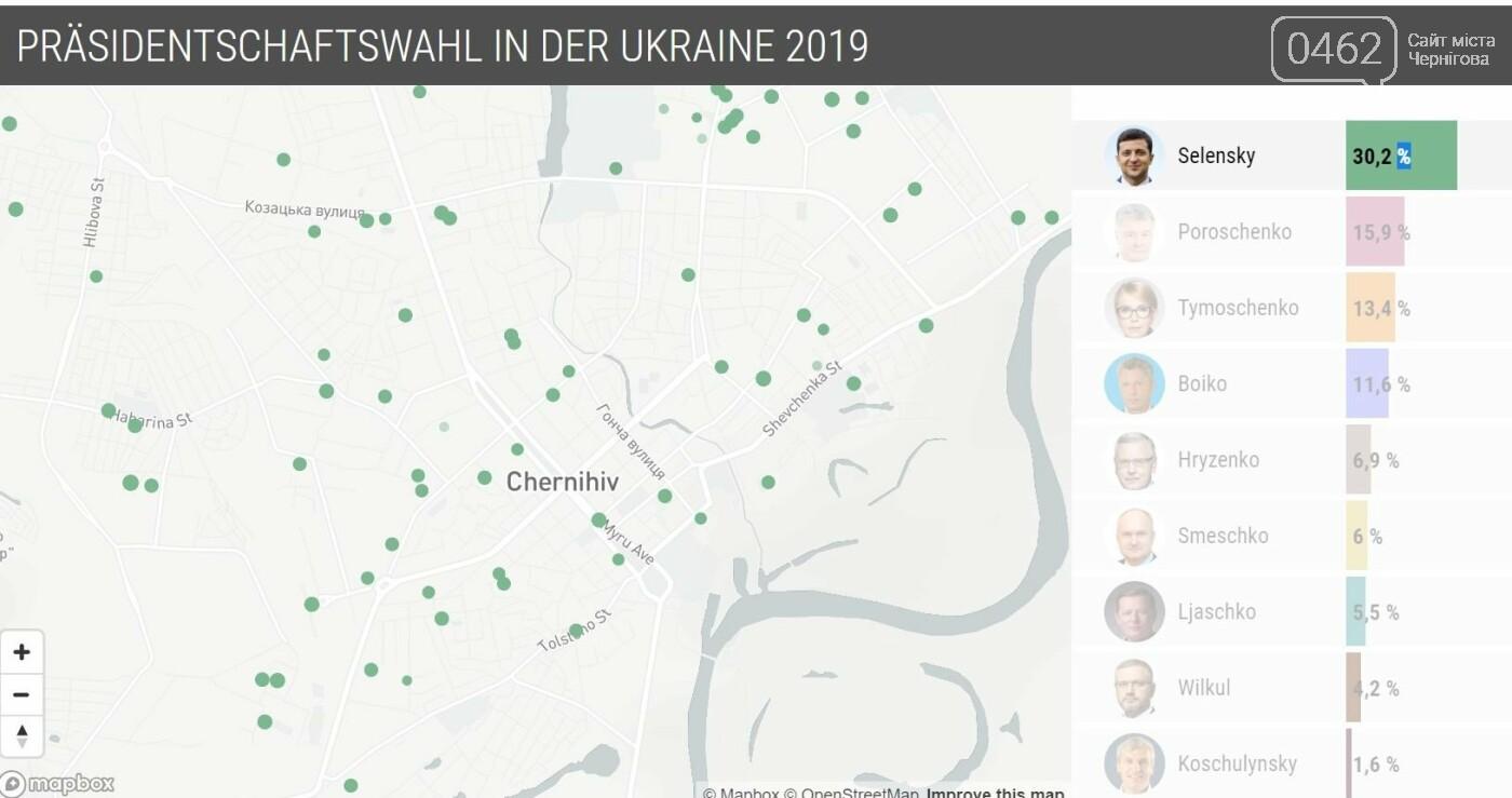 У яких районах Чернігова найбільше голосували за кожного з кандидатів, фото-2