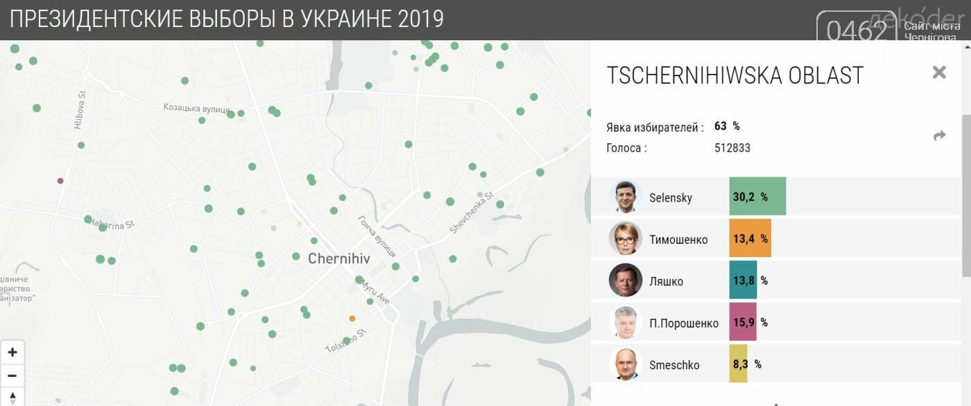 У яких районах Чернігова найбільше голосували за кожного з кандидатів, фото-1