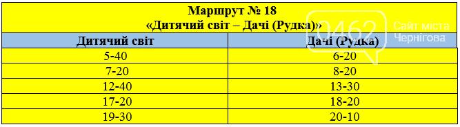 Став відомий графік руху дачних маршруток у Чернігові, фото-7