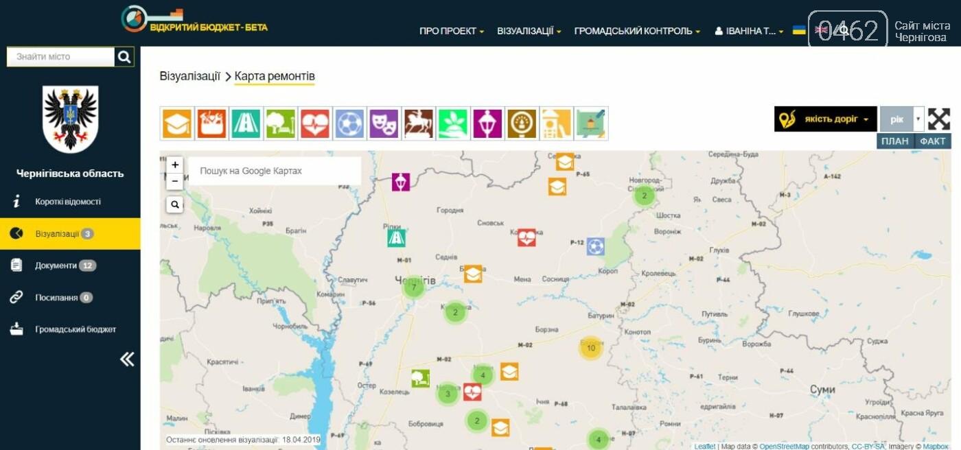 Как тратят деньги на Черниговщине теперь можно посмотреть на онлайн-карте, фото-1