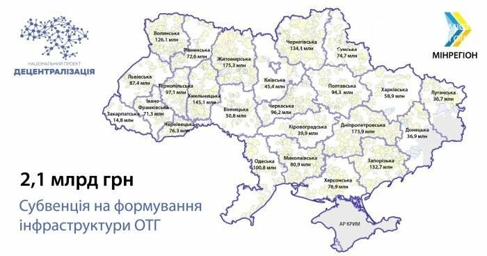 ОТГ Черниговской области – в тройке самых богатых, фото-1