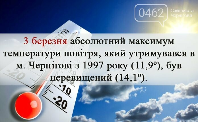 Весна в Чернігів прийшла разом з новим температурним рекордом, фото-1