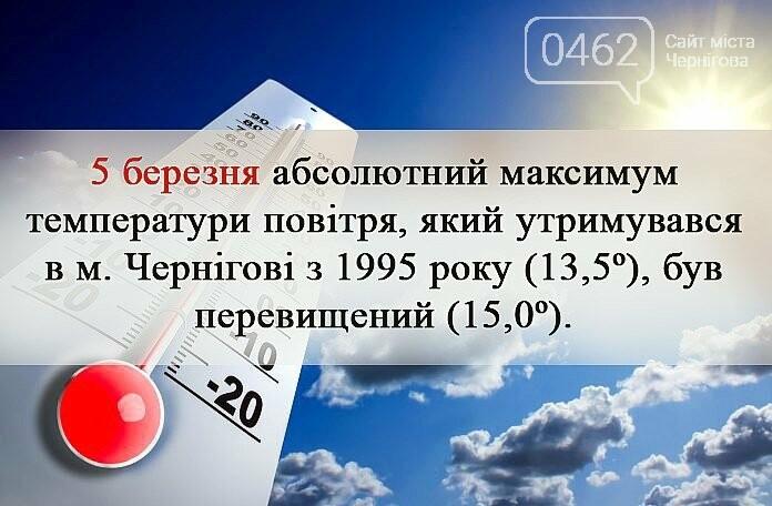 Рекорд за рекордом: у Чернігові знову зафіксували найтепліший день, фото-1