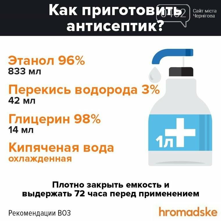 В черниговских аптеках нет антисептиков, но есть рецепт как их сделать в домашних условиях, фото-1