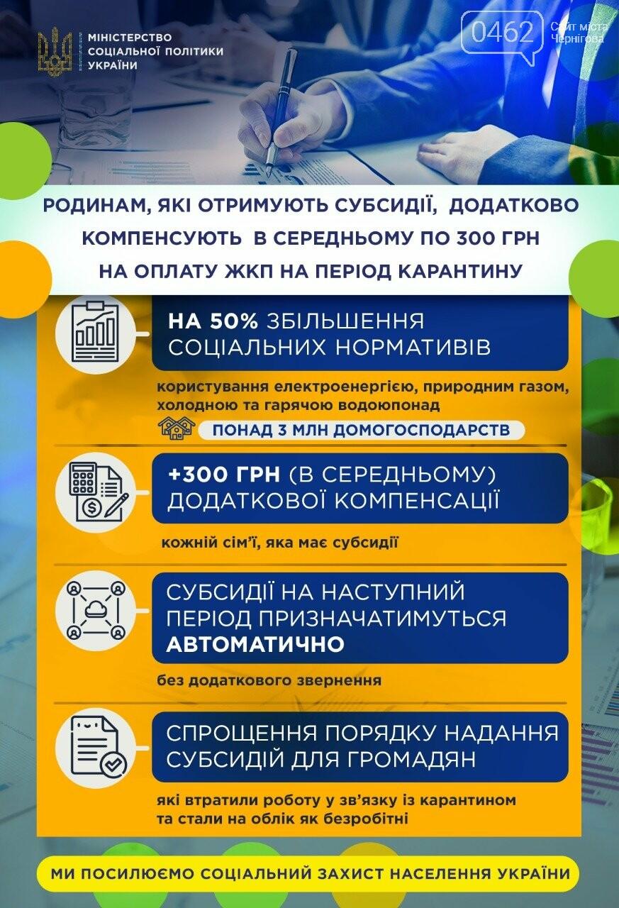Отримувачі субсидії в Чернігові отримають по 300 гривень, фото-1