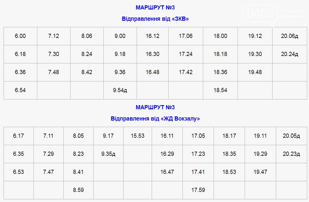 Громадський транспорт Чернігова на спецрейсах: розклад руху тролейбусів та автобусів, фото-2