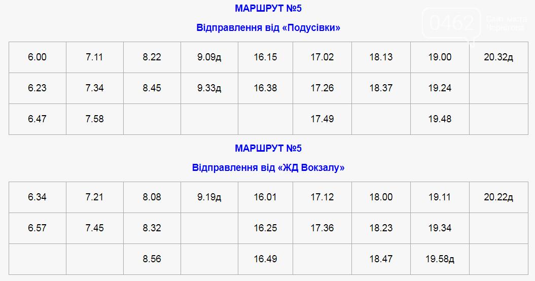 Громадський транспорт Чернігова на спецрейсах: розклад руху тролейбусів та автобусів, фото-4