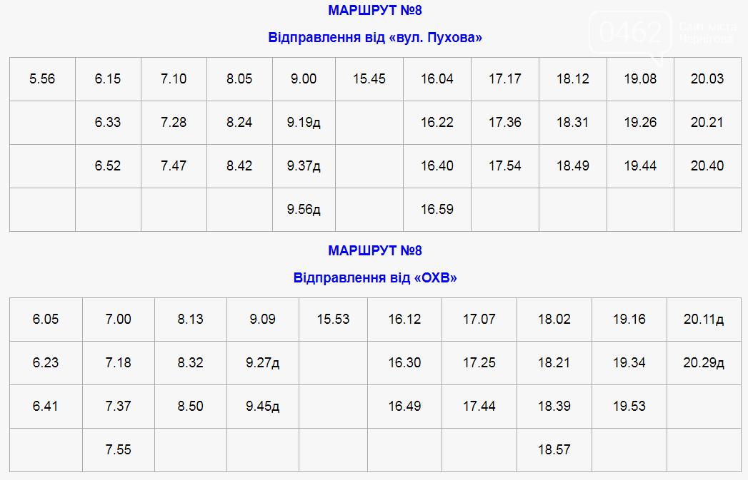 Громадський транспорт Чернігова на спецрейсах: розклад руху тролейбусів та автобусів, фото-7