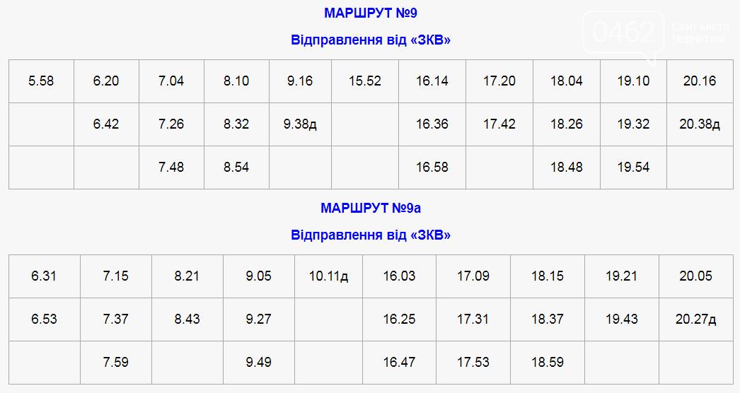 Громадський транспорт Чернігова на спецрейсах: розклад руху тролейбусів та автобусів, фото-8