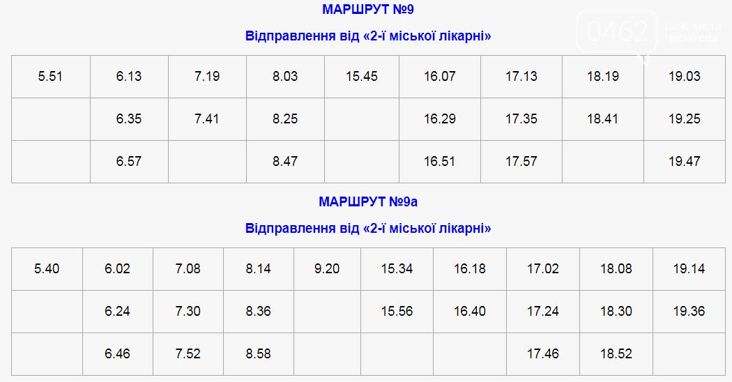 Громадський транспорт Чернігова на спецрейсах: розклад руху тролейбусів та автобусів, фото-9
