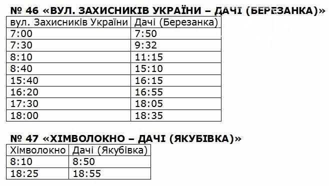 Дачні автобуси з Чернігова до Жавинки, Березанки, Рівнопілля, Рудки та Якубівки. Розклад руху, фото-3