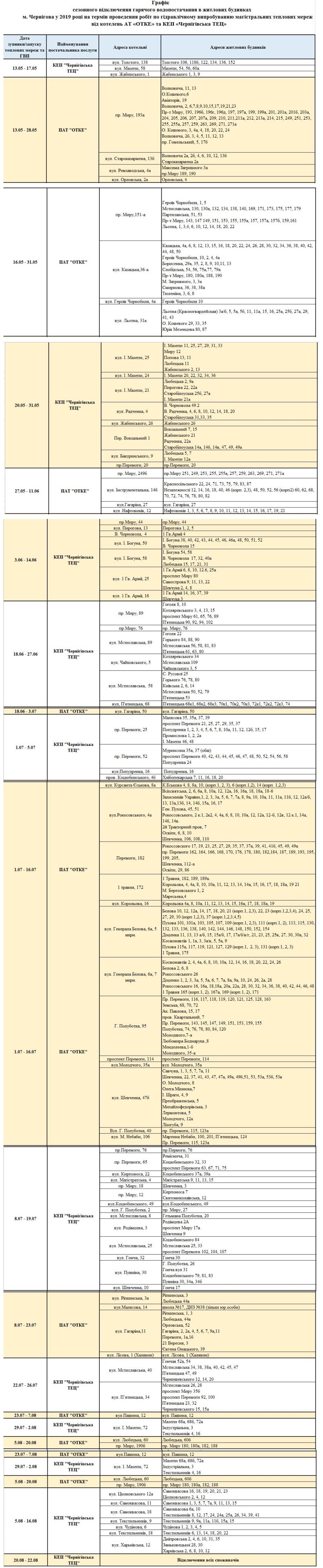 У Чернігові затвердили графік відключень гарячої води влітку, фото-1