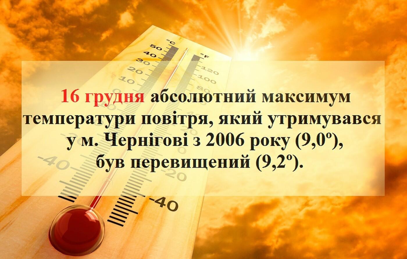 Вчора у Чернігові було рекордно тепло, фото-1