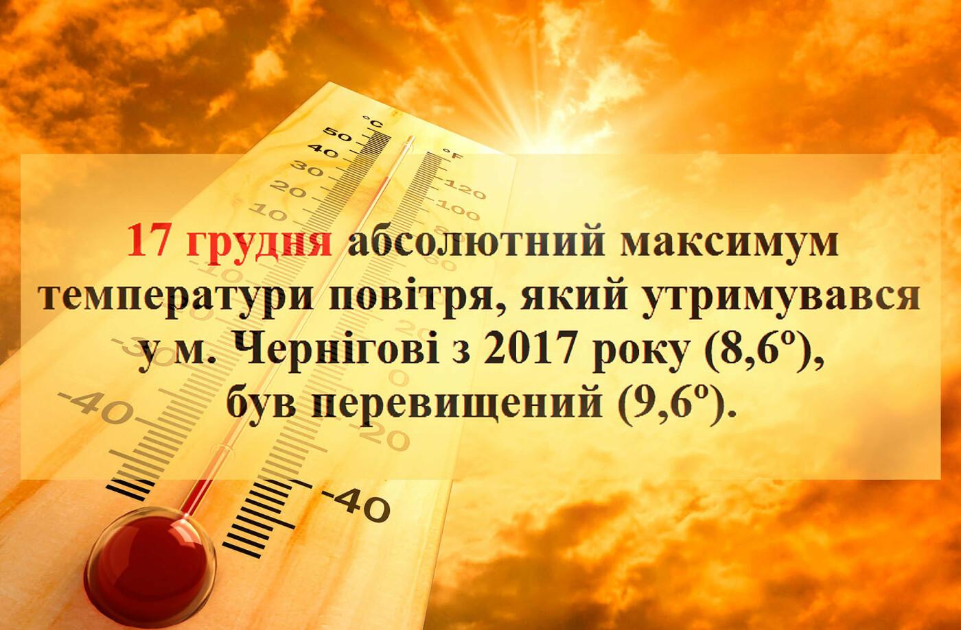 У Чернігові зафіксували другий поспіль грудневий температурний рекорд, фото-1