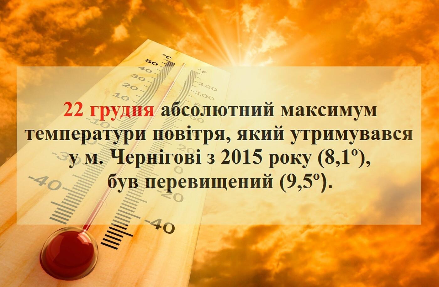 Теплий грудень триває: синоптики зафіксували черговий температурний рекорд, фото-1
