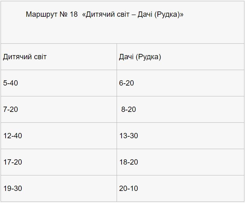 У Чернігові змінились графіки дачних маршрутів, фото-2