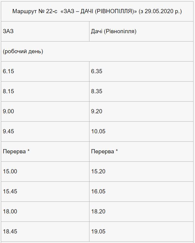 У Чернігові змінились графіки дачних маршрутів, фото-3