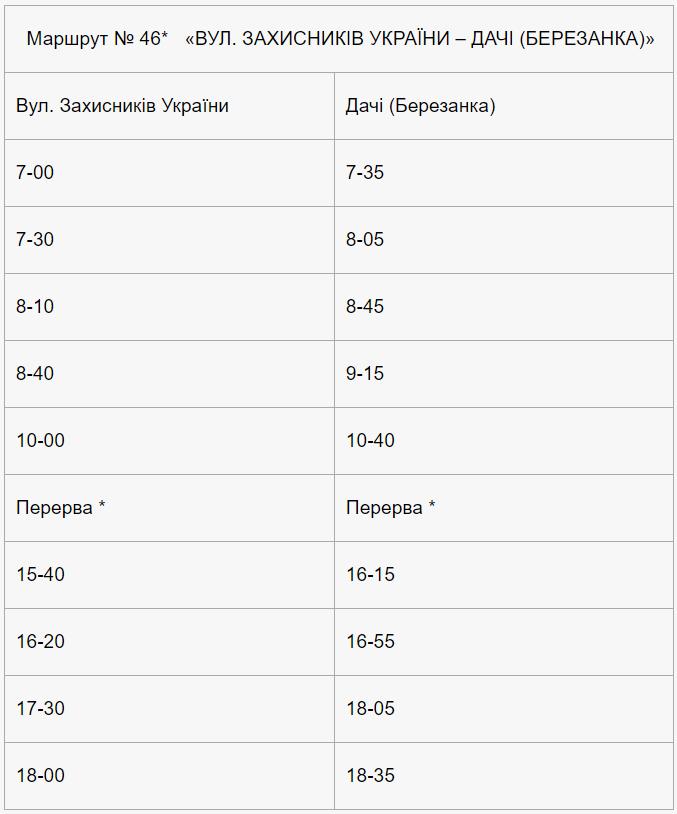 У Чернігові змінились графіки дачних маршрутів, фото-7