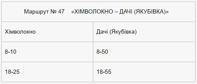 У Чернігові змінились графіки дачних маршрутів, фото-8