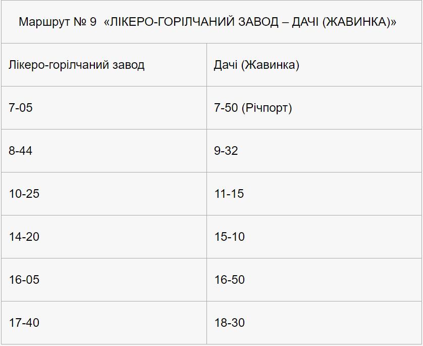 У Чернігові змінились графіки дачних маршрутів, фото-1