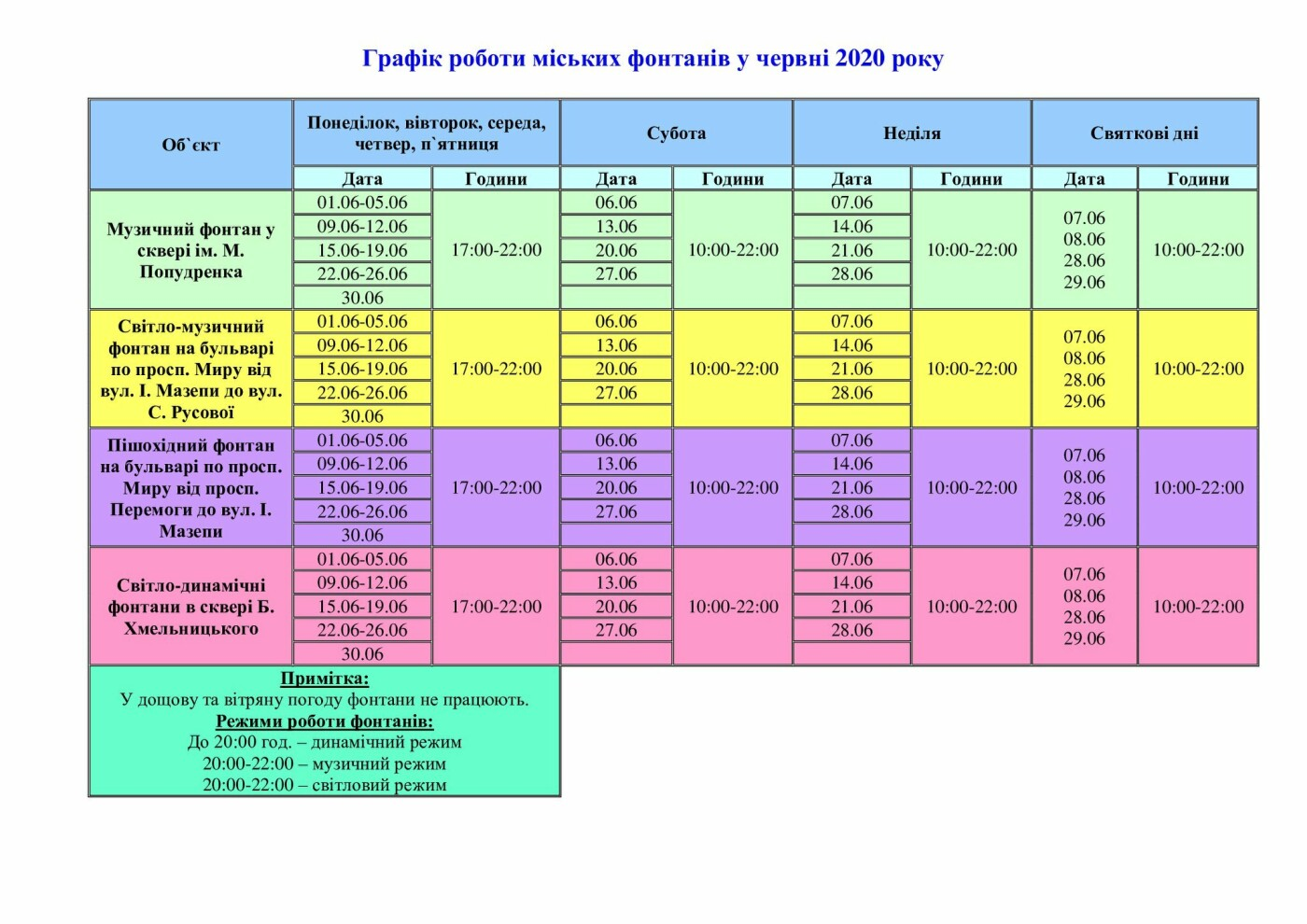 Чернігівські фонтани вже працюють: графік роботи водограїв у червні, фото-1