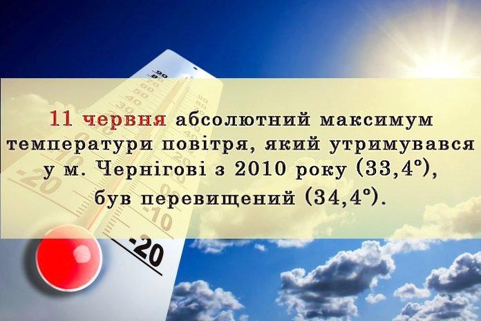 Другий день поспіль Чернігів потерпає від рекордної спеки, фото-1