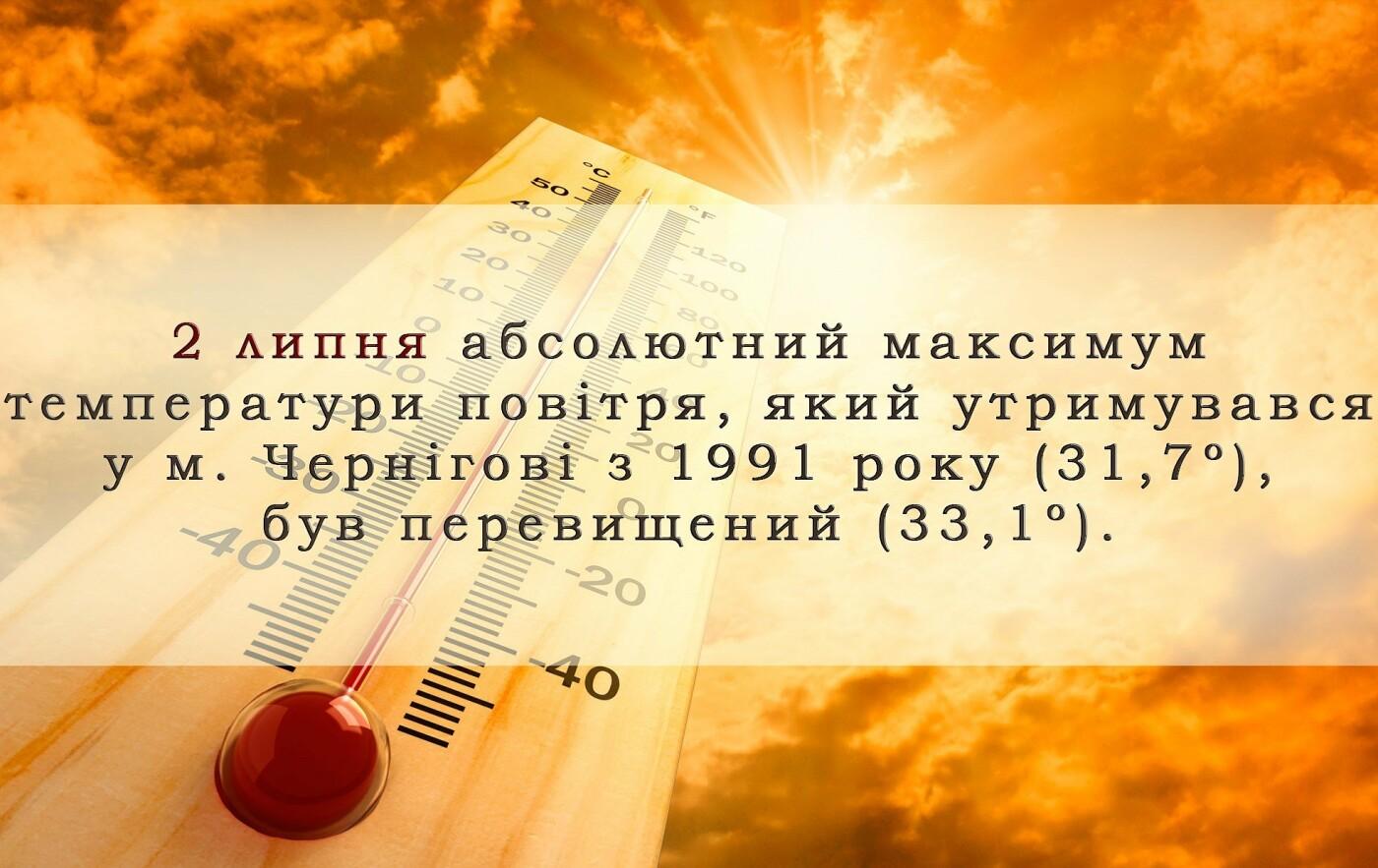 У Чернігові не було такої спеки вже майже 30 років: встановлено температурний рекорд, фото-1