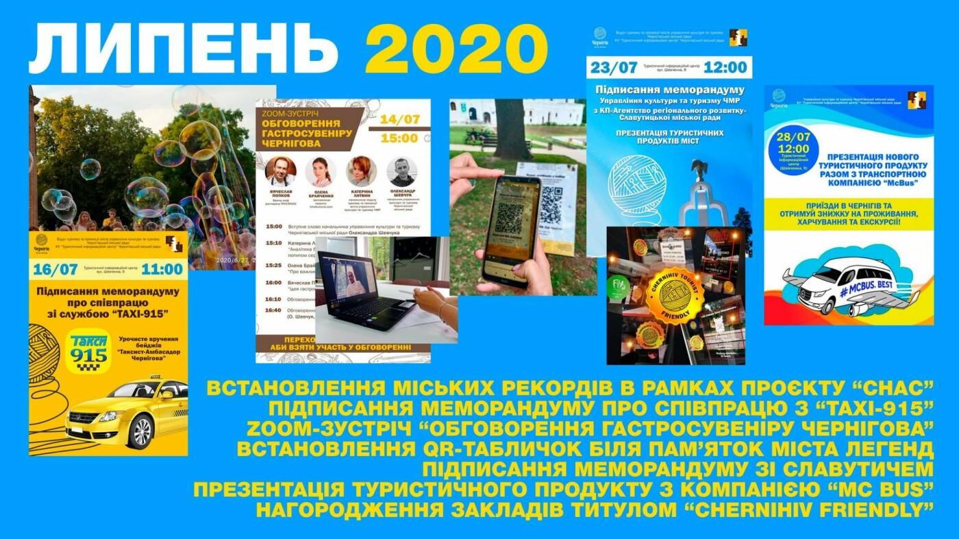 Підсумки туристичного сезону 2020: з-закордону до Чернігова найбільше приїжджало росіян, білорусів та французів, фото-5