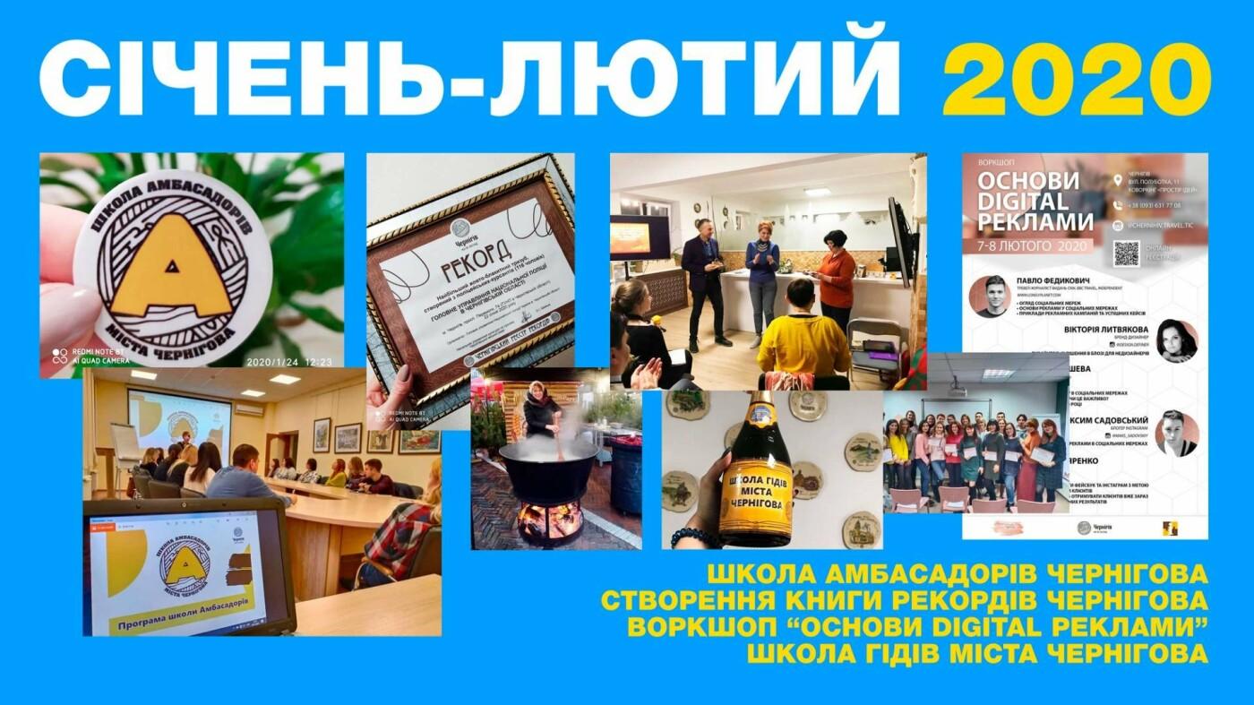 Підсумки туристичного сезону 2020: з-закордону до Чернігова найбільше приїжджало росіян, білорусів та французів, фото-2