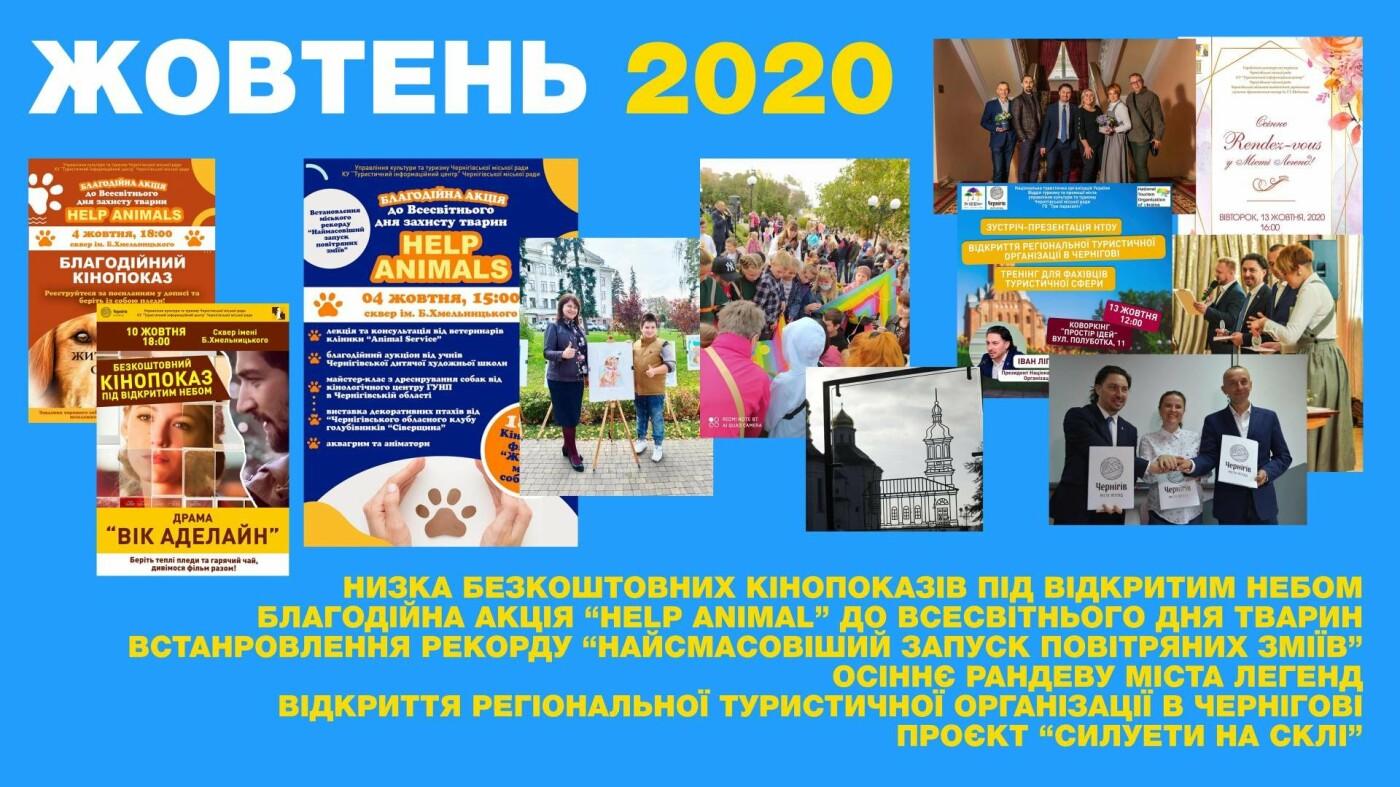 Підсумки туристичного сезону 2020: з-закордону до Чернігова найбільше приїжджало росіян, білорусів та французів, фото-7