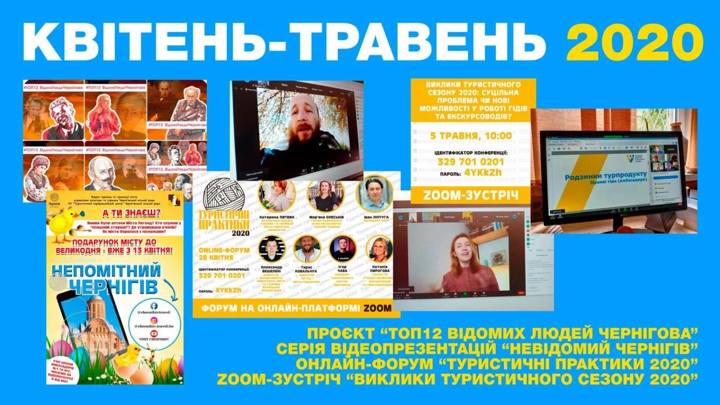 Підсумки туристичного сезону 2020: з-закордону до Чернігова найбільше приїжджало росіян, білорусів та французів, фото-3