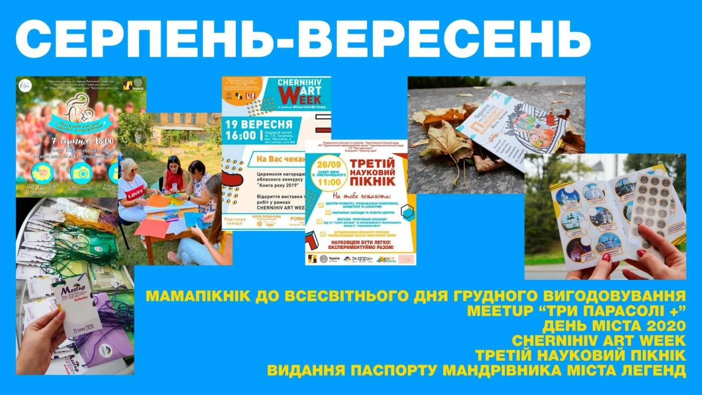 Підсумки туристичного сезону 2020: з-закордону до Чернігова найбільше приїжджало росіян, білорусів та французів, фото-6