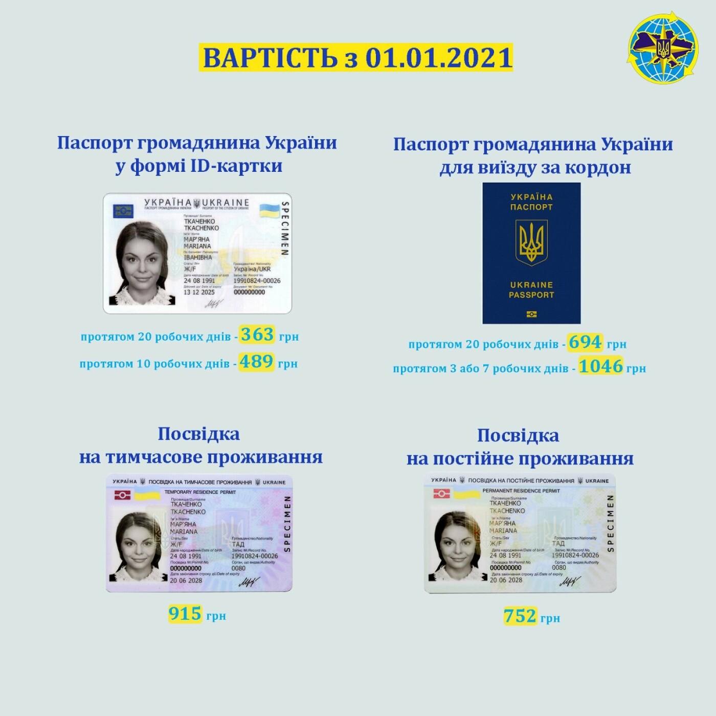 До уваги чернігівців: подорожчало оформлення закордонних паспортів та ID-карток, фото-1